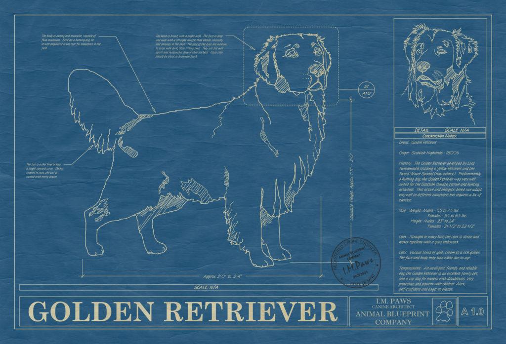 animal blueprints gift for dog lovers
